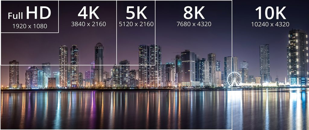 What Titles are 4K, HDR/Dolby Vision on Netflix & Amazon
