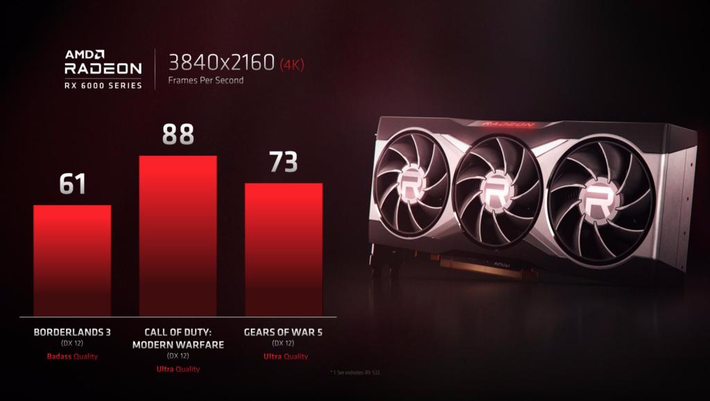 AMD RX 6000 Benchmark