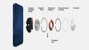 MagSafe tech