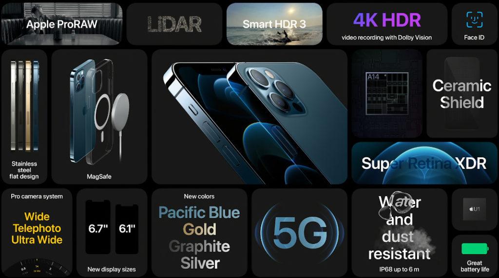iPhone 12 Pro Summary graphic